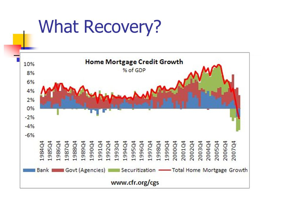 What Recovery