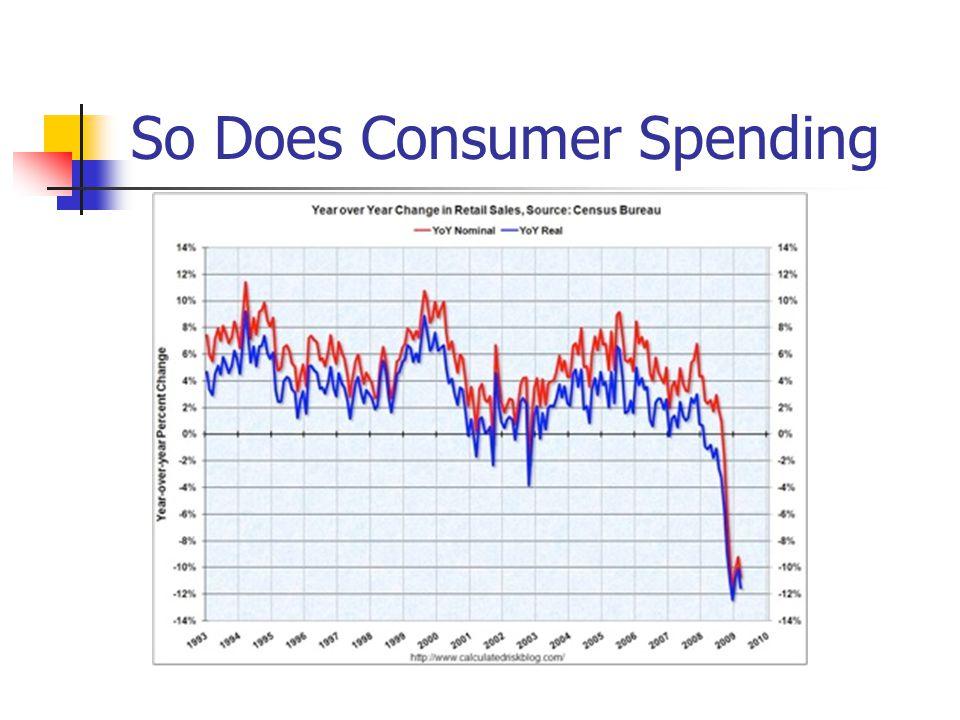 So Does Consumer Spending