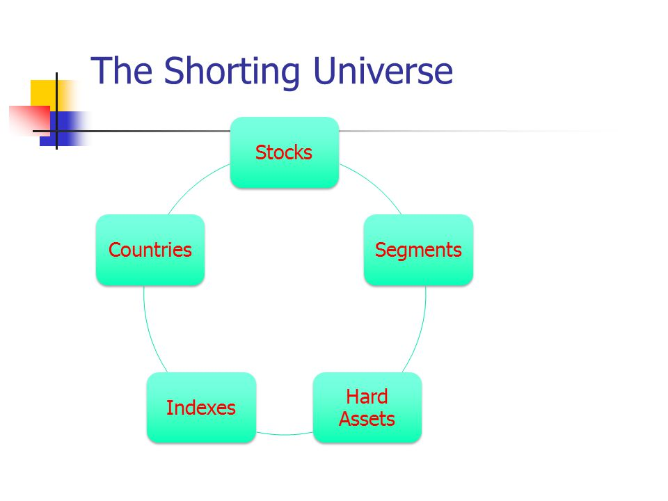 The Shorting Universe StocksSegments Hard Assets IndexesCountries