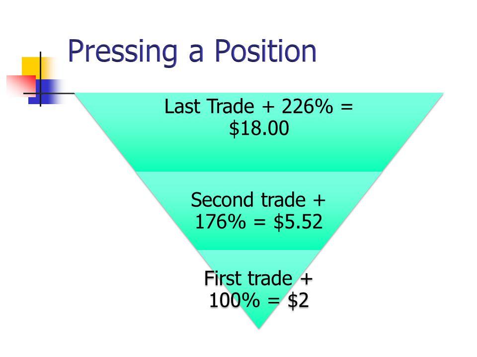 Last Trade + 226% = $18.00 Second trade + 176% = $5.52 First trade + 100% = $2