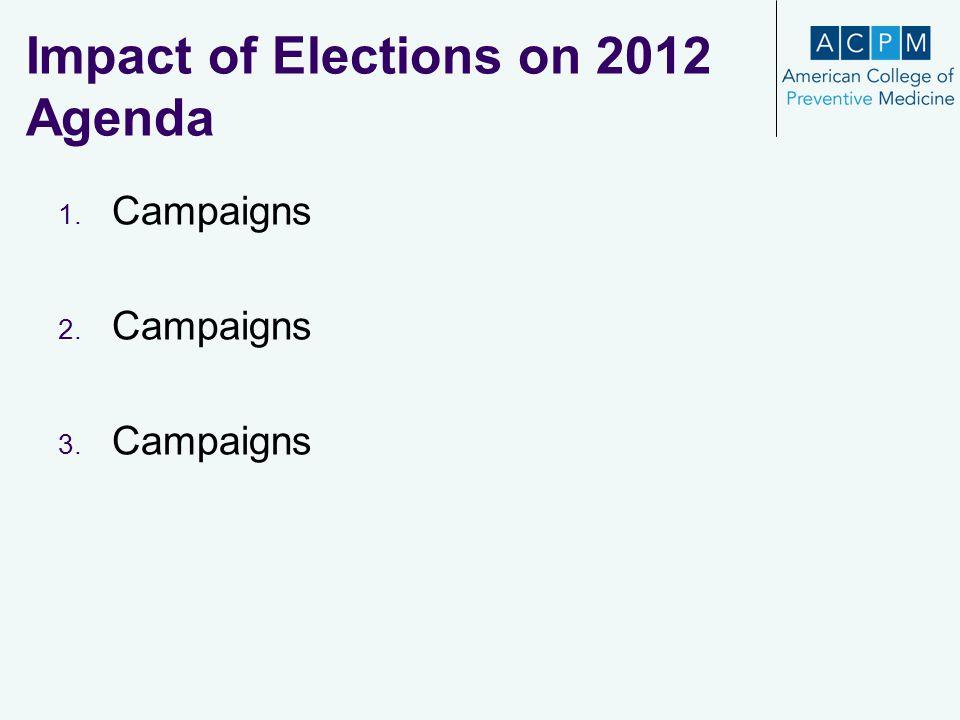 1. Campaigns 2. Campaigns 3. Campaigns