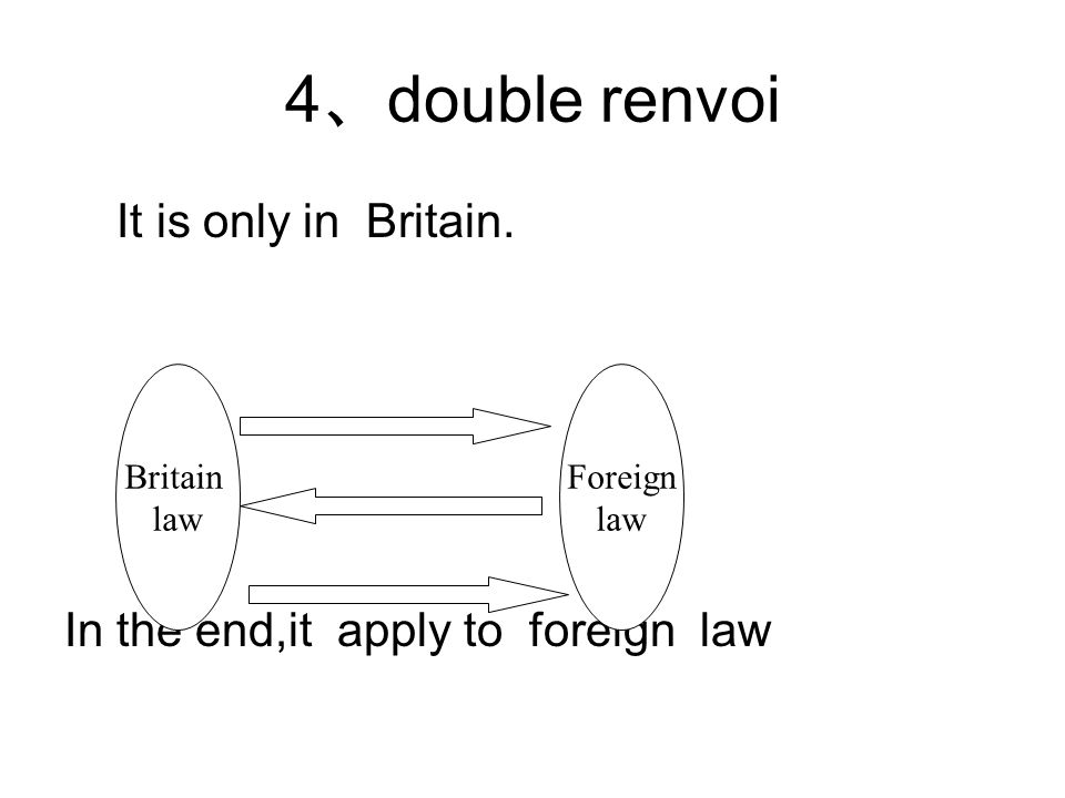 4 、 double renvoi It is only in Britain. In the end,it apply to foreign law Britain law Foreign law