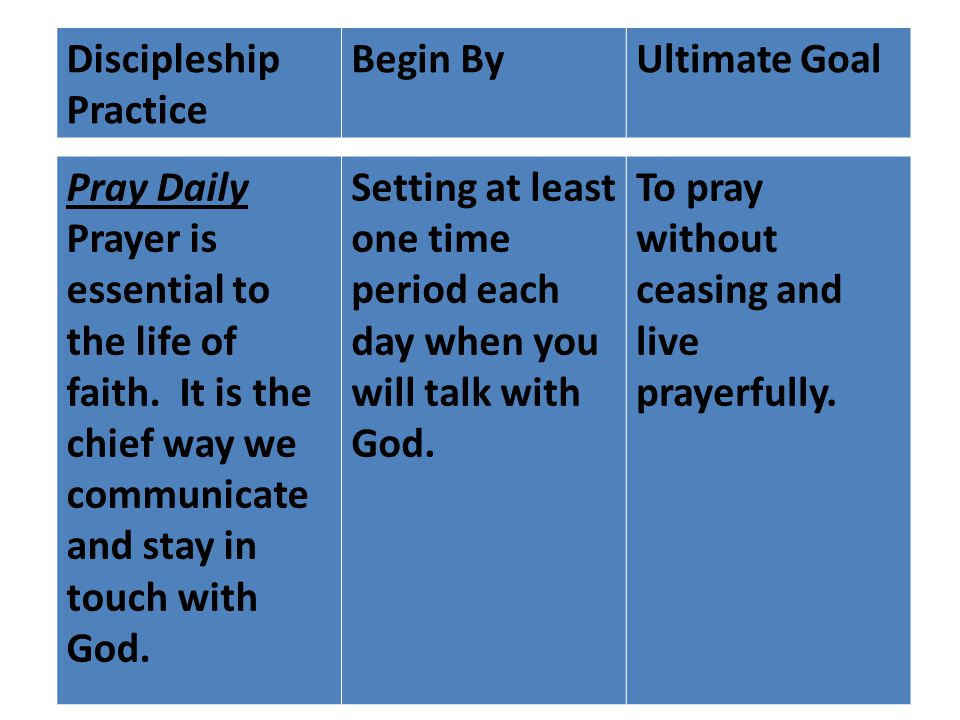 Discipleship Practice Begin ByUltimate Goal Worship Continually Communal worship is the primary way Christians connect both with God and each Worshiping with a congregation every week.