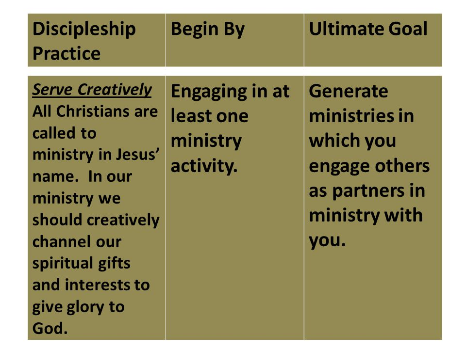 Discipleship Practice Begin ByUltimate Goal Serve Creatively All Christians are called to ministry in Jesus' name.