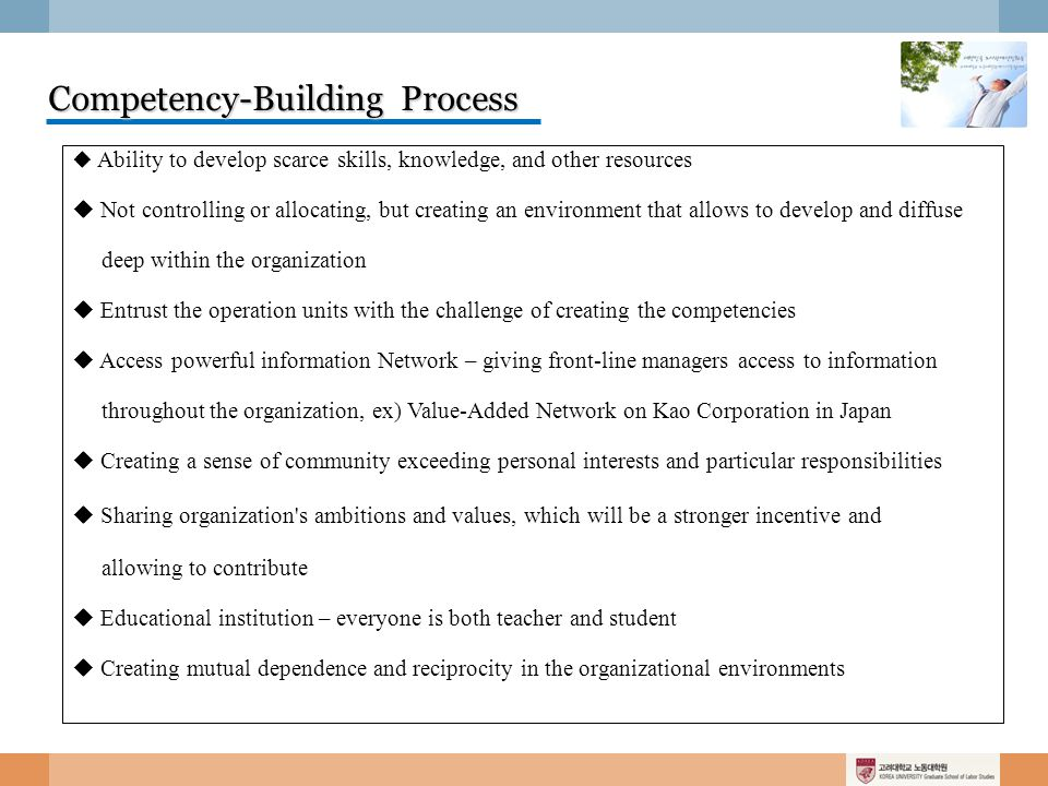 Competency-Building Process Competency-Building Process  Ability to develop scarce skills, knowledge, and other resources  Not controlling or allocating, but creating an environment that allows to develop and diffuse deep within the organization  Entrust the operation units with the challenge of creating the competencies  Access powerful information Network – giving front-line managers access to information throughout the organization, ex) Value-Added Network on Kao Corporation in Japan  Creating a sense of community exceeding personal interests and particular responsibilities  Sharing organization s ambitions and values, which will be a stronger incentive and allowing to contribute  Educational institution – everyone is both teacher and student  Creating mutual dependence and reciprocity in the organizational environments
