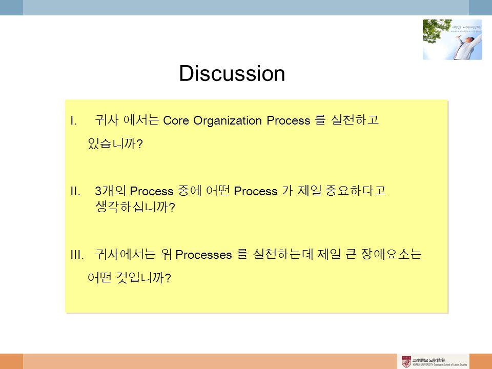 Discussion I. 귀사 에서는 Core Organization Process 를 실천하고 있습니까 ? II.3 개의 Process 중에 어떤 Process 가 제일 중요하다고 생각하십니까 ? III. 귀사에서는 위 Processes 를 실천하는데 제일 큰 장애요