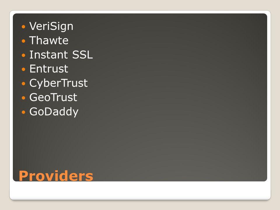 Costs Per Year VeriSign$399.00 Thawte $149.00 Instant SSL$64.95 Entrust $189.00 GeoTrust$149.00 GoDaddy$69.99