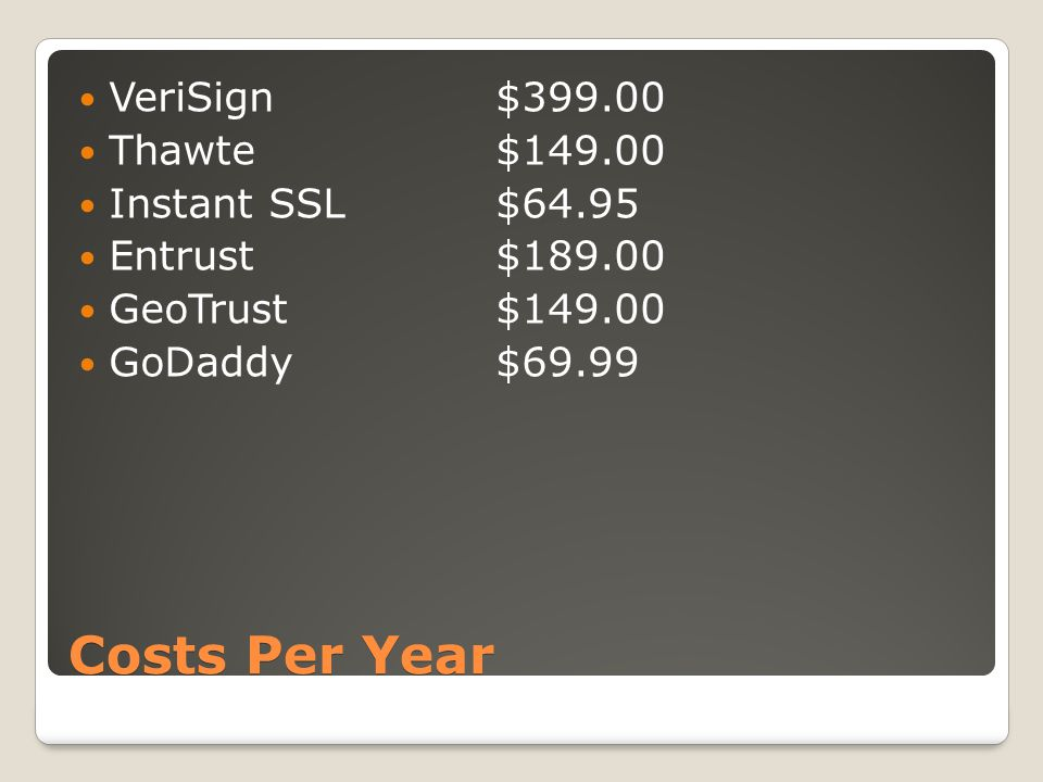 Costs Per Year VeriSign$399.00 Thawte $149.00 Instant SSL$64.95 Entrust $189.00 GeoTrust$149.00 GoDaddy$69.99