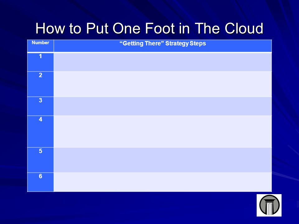 How to Put One Foot in The Cloud Number Getting There Strategy Steps 1 2 3 4 5 6