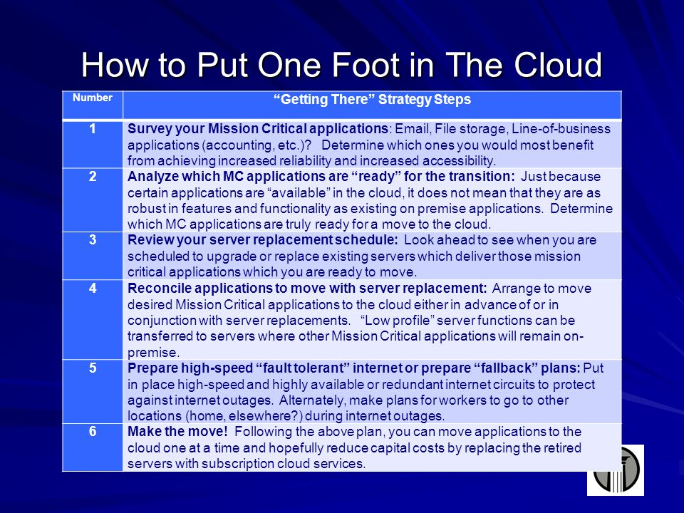 How to Put One Foot in The Cloud Number Getting There Strategy Steps 1Survey your Mission Critical applications: Email, File storage, Line-of-business applications (accounting, etc.).