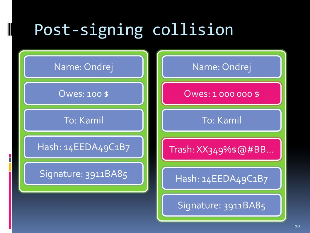 Post-signing collision 10 Name: Ondrej Owes: 100 $ Hash: 14EEDA49C1B7 To: Kamil Signature: 3911BA85 Name: Ondrej Owes: 1 000 000 $ Hash: 14EEDA49C1B7 To: Kamil Signature: 3911BA85 Trash: XX349%$@#BB...