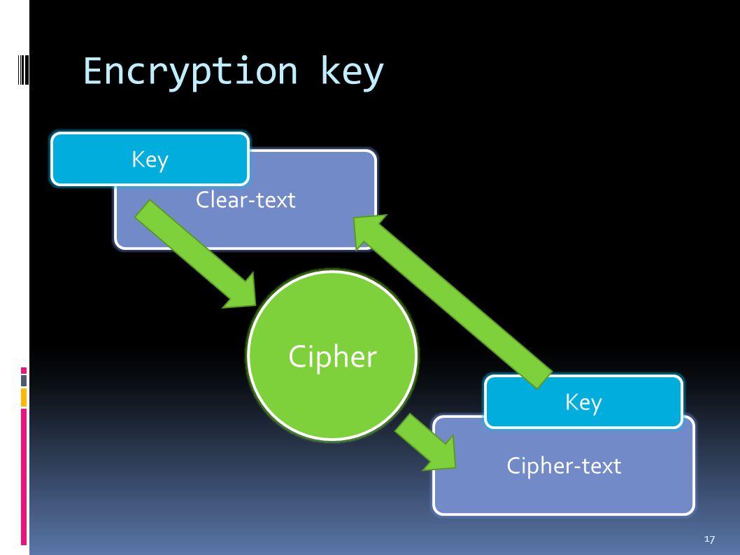 Clear-text Encryption key 17 Key Cipher Cipher-text Key