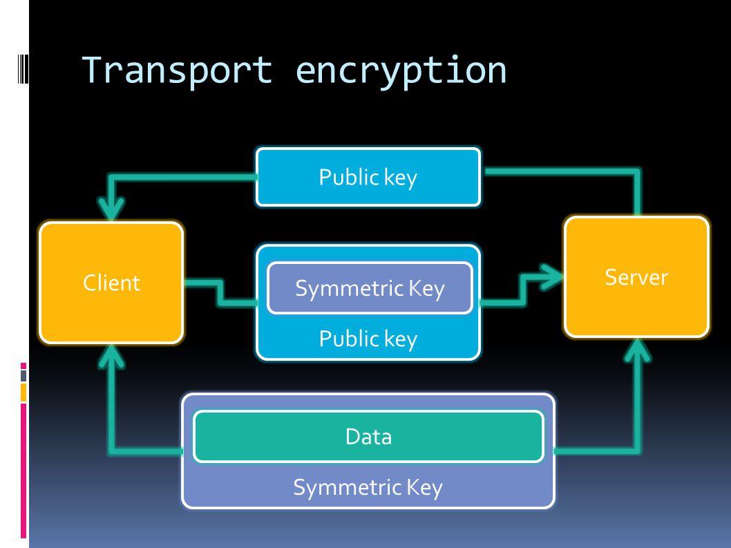 Transport encryption Public key Symmetric Key Public key Symmetric Key Data Client Server