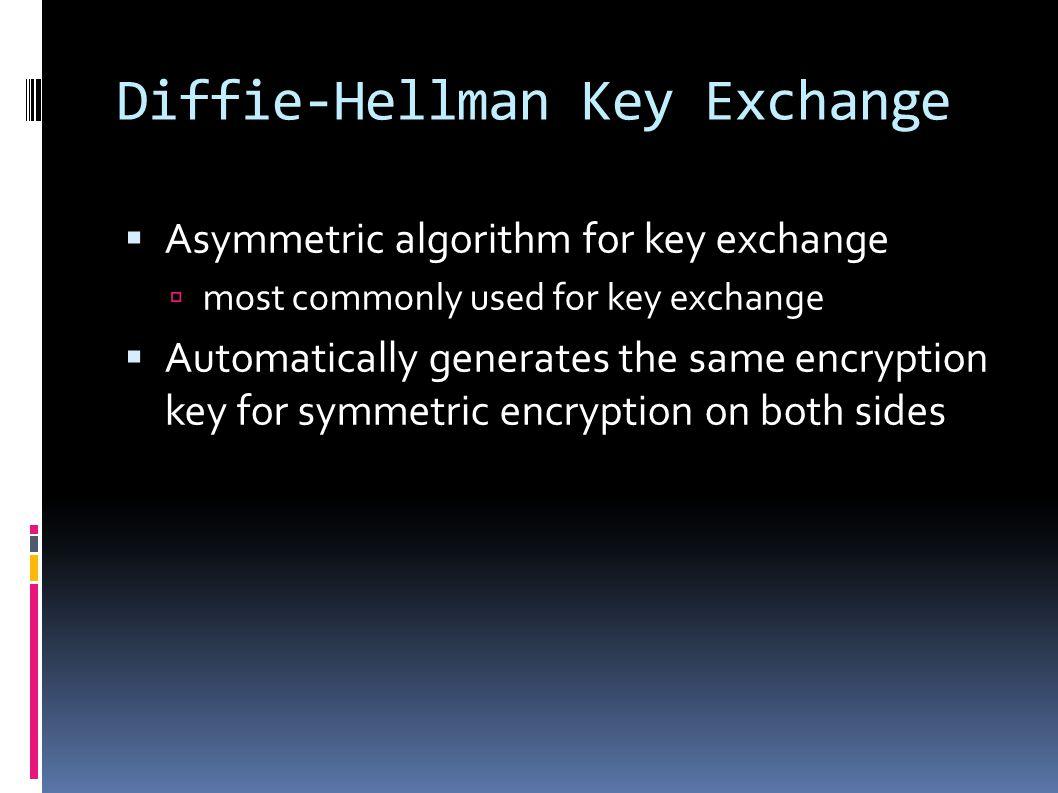 Diffie-Hellman Key Exchange  Asymmetric algorithm for key exchange  most commonly used for key exchange  Automatically generates the same encryption key for symmetric encryption on both sides
