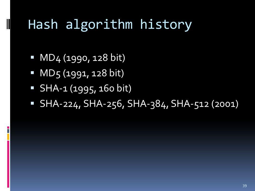 Hash algorithm history  MD4 (1990, 128 bit)  MD5 (1991, 128 bit)  SHA-1 (1995, 160 bit)  SHA-224, SHA-256, SHA-384, SHA-512 (2001) 39