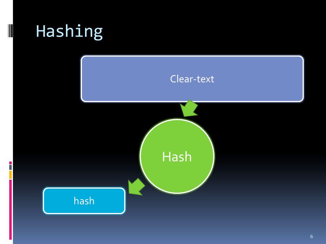 Hashing 6 Clear-text hash Hash