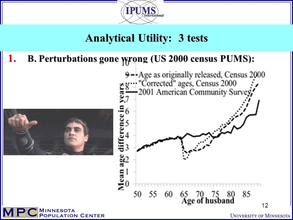 1. B. Perturbations gone wrong (US 2000 census PUMS): Analytical Utility: 3 tests 12