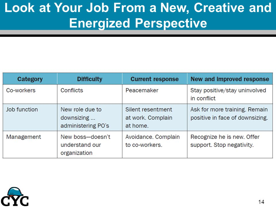 Look at Your Job From a New, Creative and Energized Perspective 14