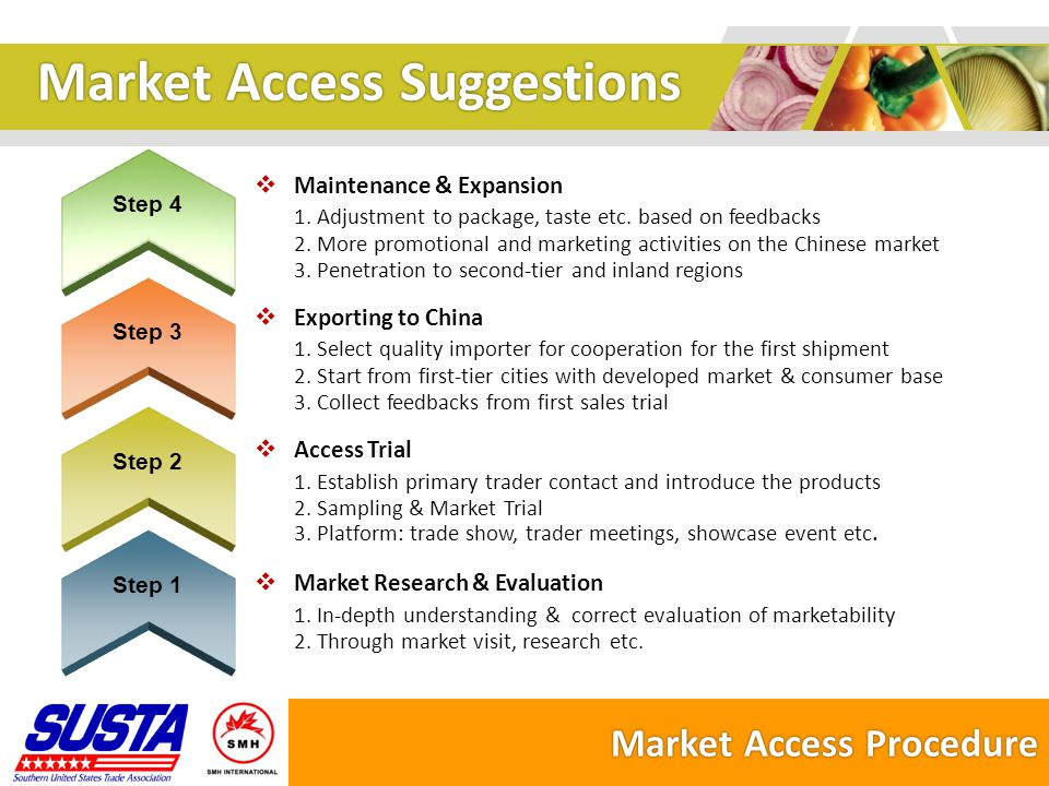 Market Access Suggestions Payment Issue Letter of Credit Full Payment Deposit L/C is the most frequently used method of payment during international trading and is preferred by Chinese traders as well.