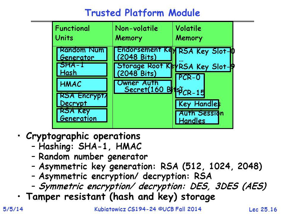 Lec 25.16 5/5/14Kubiatowicz CS194-24 ©UCB Fall 2014 Trusted Platform Module Cryptographic operations –Hashing: SHA-1, HMAC –Random number generator –A