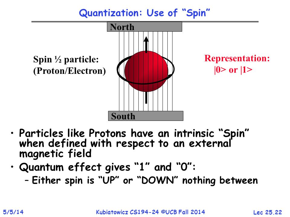 Lec 25.22 5/5/14Kubiatowicz CS194-24 ©UCB Fall 2014 Quantization: Use of Spin Particles like Protons have an intrinsic Spin when defined with respect to an external magnetic field Quantum effect gives 1 and 0 : –Either spin is UP or DOWN nothing between North South Spin ½ particle: (Proton/Electron) Representation: |0> or |1>