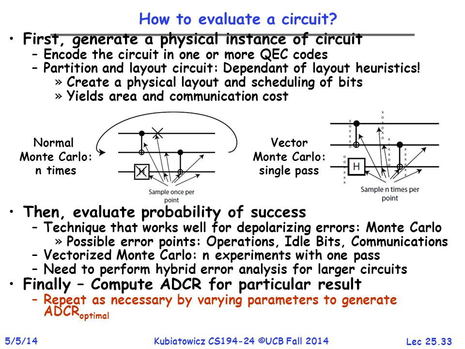Lec 25.33 5/5/14Kubiatowicz CS194-24 ©UCB Fall 2014 First, generate a physical instance of circuit –Encode the circuit in one or more QEC codes –Partition and layout circuit: Dependant of layout heuristics.