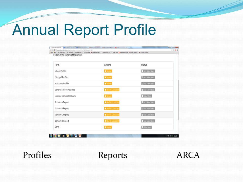 Annual Report Profile ProfilesReportsARCA