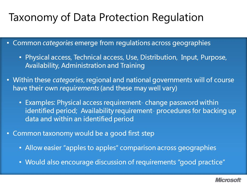 Taxonomy of Data Protection Regulation Common categories emerge from regulations across geographies Physical access, Technical access, Use, Distributi