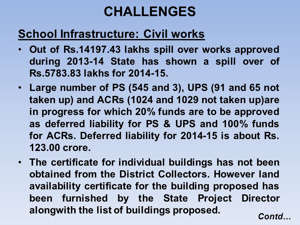 School Infrastructure: Civil works Out of Rs.14197.43 lakhs spill over works approved during 2013-14 State has shown a spill over of Rs.5783.83 lakhs
