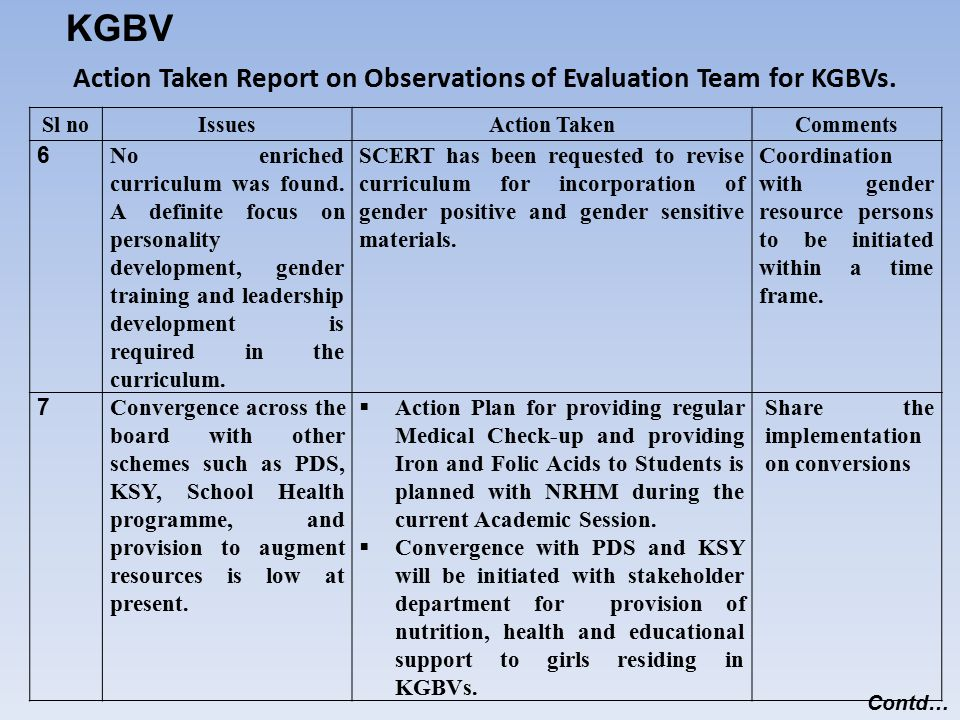 KGBV Action Taken Report on Observations of Evaluation Team for KGBVs. Contd… Sl noIssuesAction TakenComments 6 No enriched curriculum was found. A de