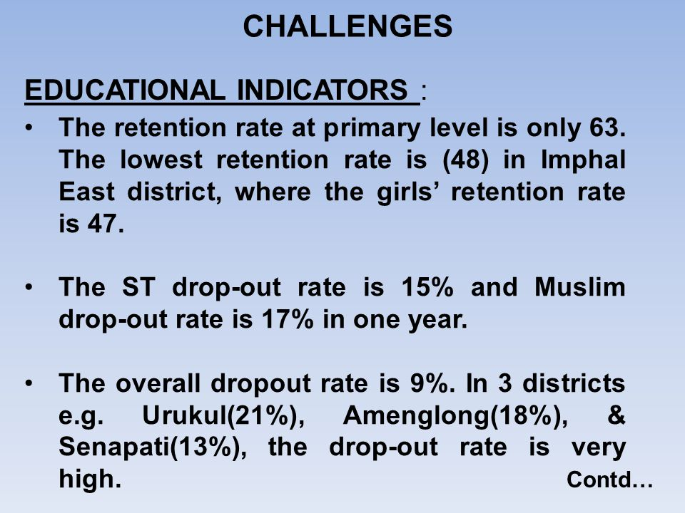 CHALLENGES EDUCATIONAL INDICATORS : Contd… The retention rate at primary level is only 63. The lowest retention rate is (48) in Imphal East district,