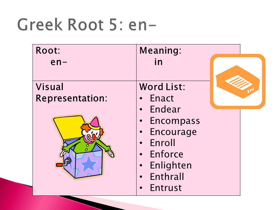 Root: en- Meaning: in Visual Representation: Word List: Enact Endear Encompass Encourage Enroll Enforce Enlighten Enthrall Entrust