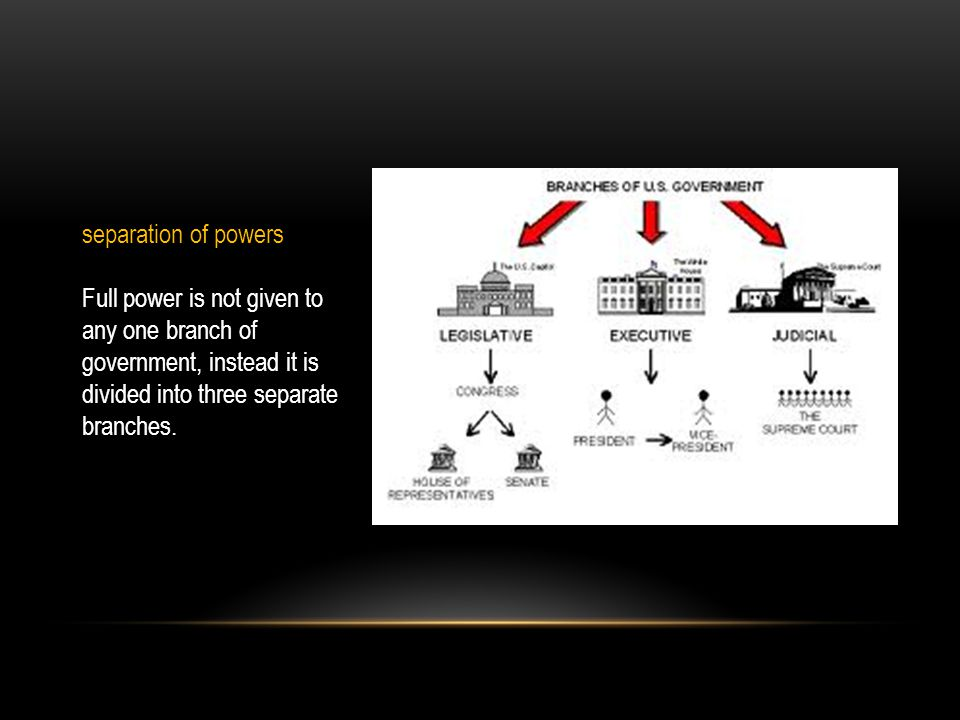 separation of powers Full power is not given to any one branch of government, instead it is divided into three separate branches.