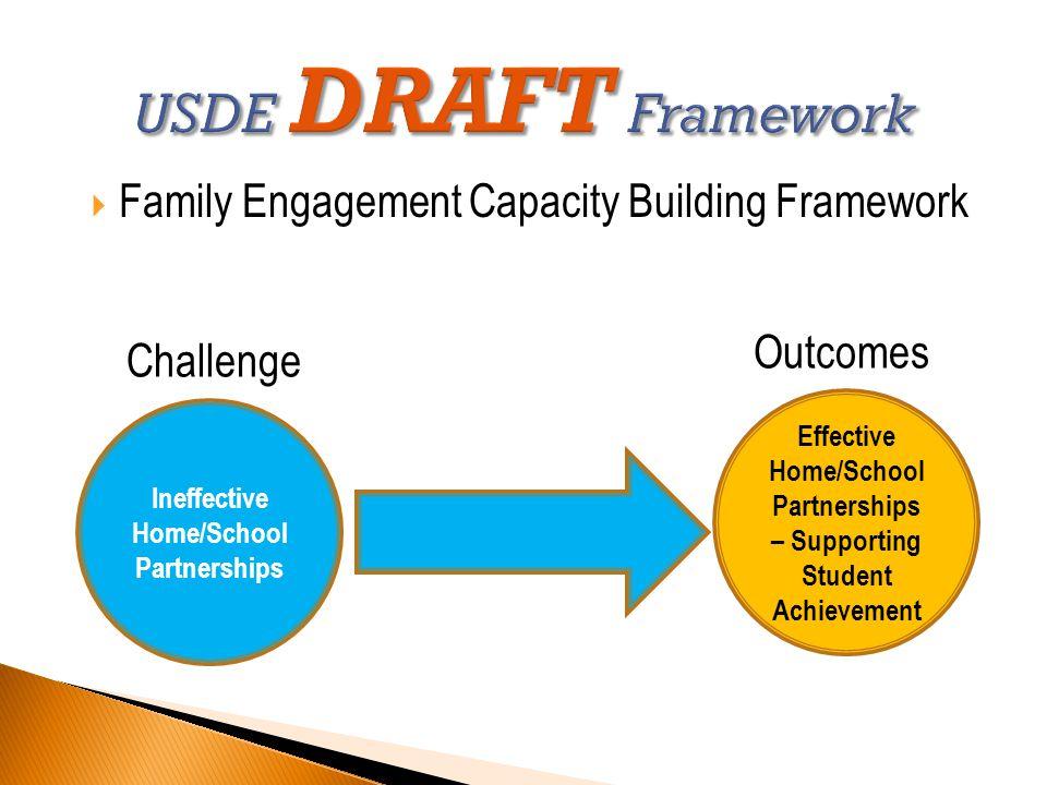  Family Engagement Capacity Building Framework Ineffective Home/School Partnerships Effective Home/School Partnerships – Supporting Student Achieveme