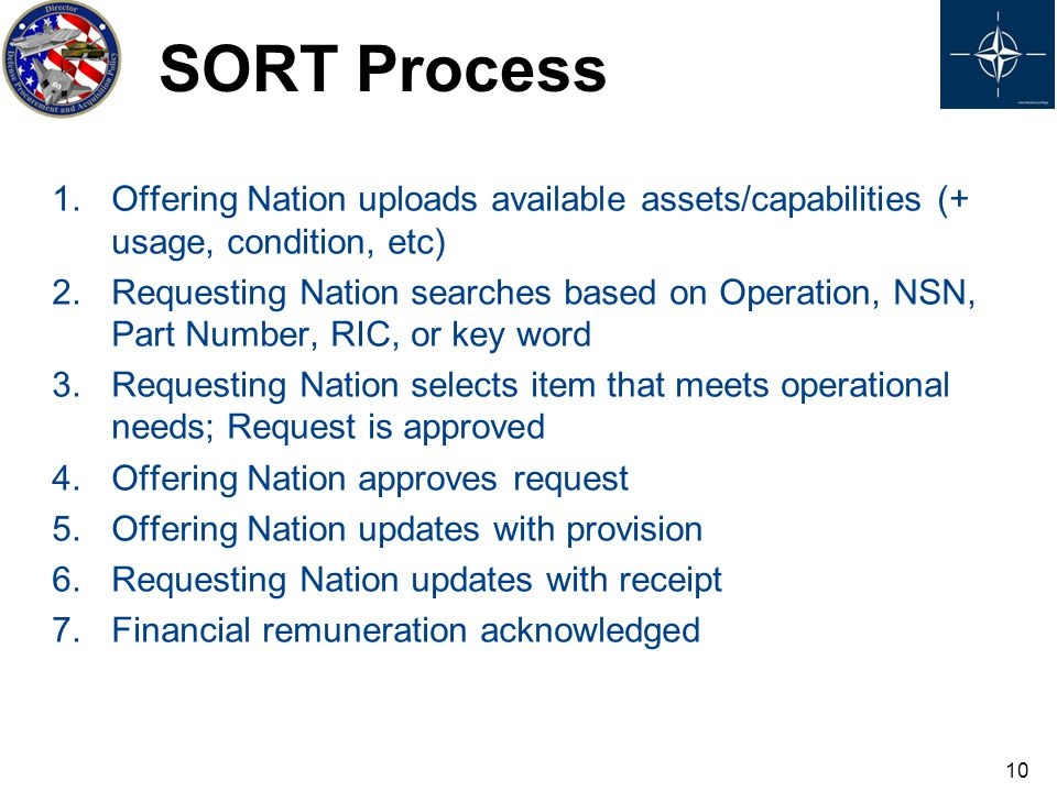 1023 July 2010OUSD(AT&L) SORT Process 1.Offering Nation uploads available assets/capabilities (+ usage, condition, etc) 2.Requesting Nation searches b