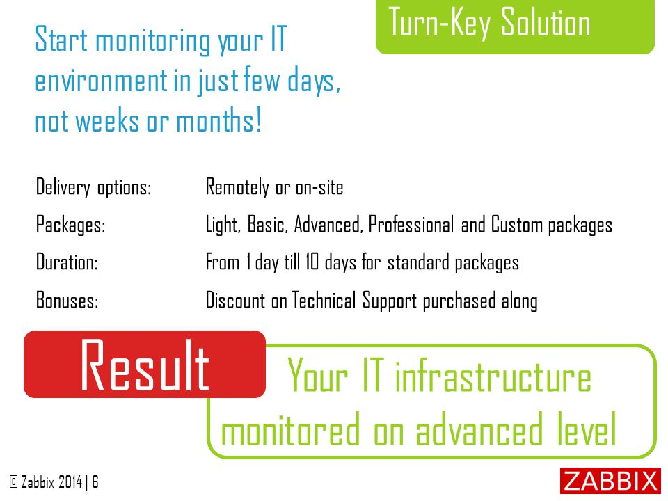© Zabbix 2014 | 7 Development Sponsor development of functions that let you save time and money.
