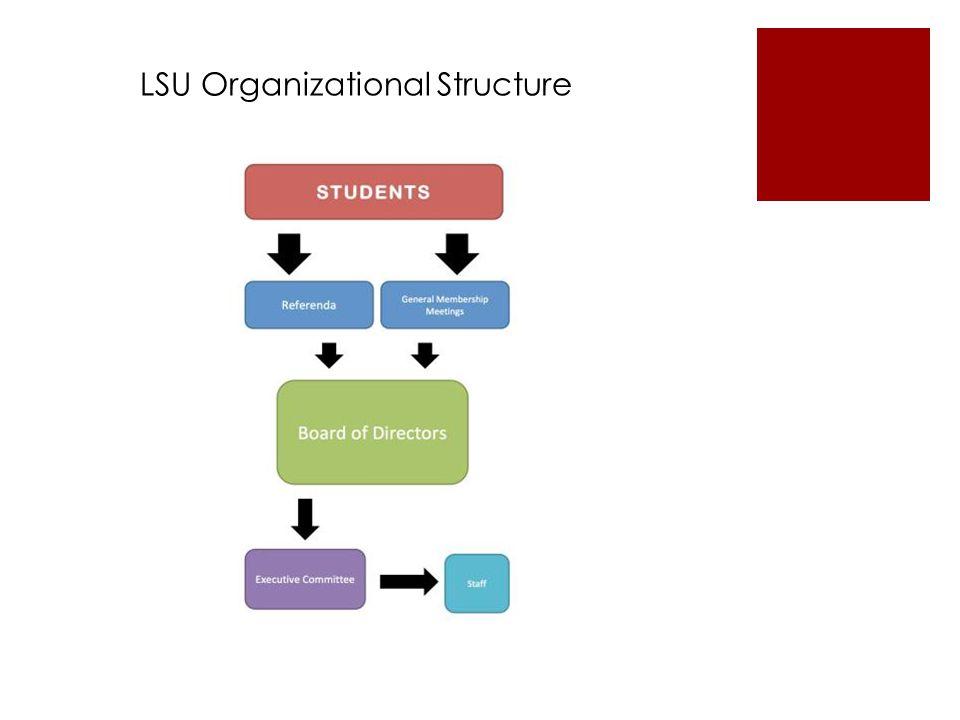 LSU Organizational Structure