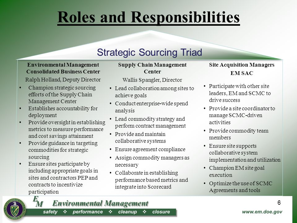 Roles and Responsibilities 6 Supply Chain Management Center Wallis Spangler, Director Lead collaboration among sites to achieve goals Conduct enterprise-wide spend analysis Lead commodity strategy and perform contract management Provide and maintain collaborative systems Ensure agreement compliance Assign commodity managers as necessary Collaborate in establishing performance based metrics and integrate into Scorecard Environmental Management Consolidated Business Center Ralph Holland, Deputy Director Champion strategic sourcing efforts of the Supply Chain Management Center Establishes accountability for deployment Provide oversight in establishing metrics to measure performance and cost savings attainment Provide guidance in targeting commodities for strategic sourcing Ensure sites participate by including appropriate goals in sites and contractors PEP and contracts to incentivize participation Site Acquisition Managers EM SAC Participate with other site leaders, EM and SCMC to drive success Provide a site coordinator to manage SCMC-driven activities Provide commodity team members Ensure site supports collaborative system implementation and utilization Champion EM site goal execution Optimize the use of SCMC Agreements and tools