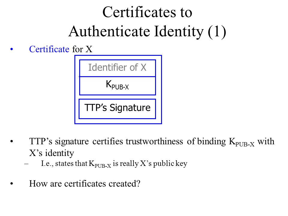 Certificates to Authenticate Identity (1) Certificate for X TTP's signature certifies trustworthiness of binding K PUB-X with X's identity –I.e., states that K PUB-X is really X's public key How are certificates created.