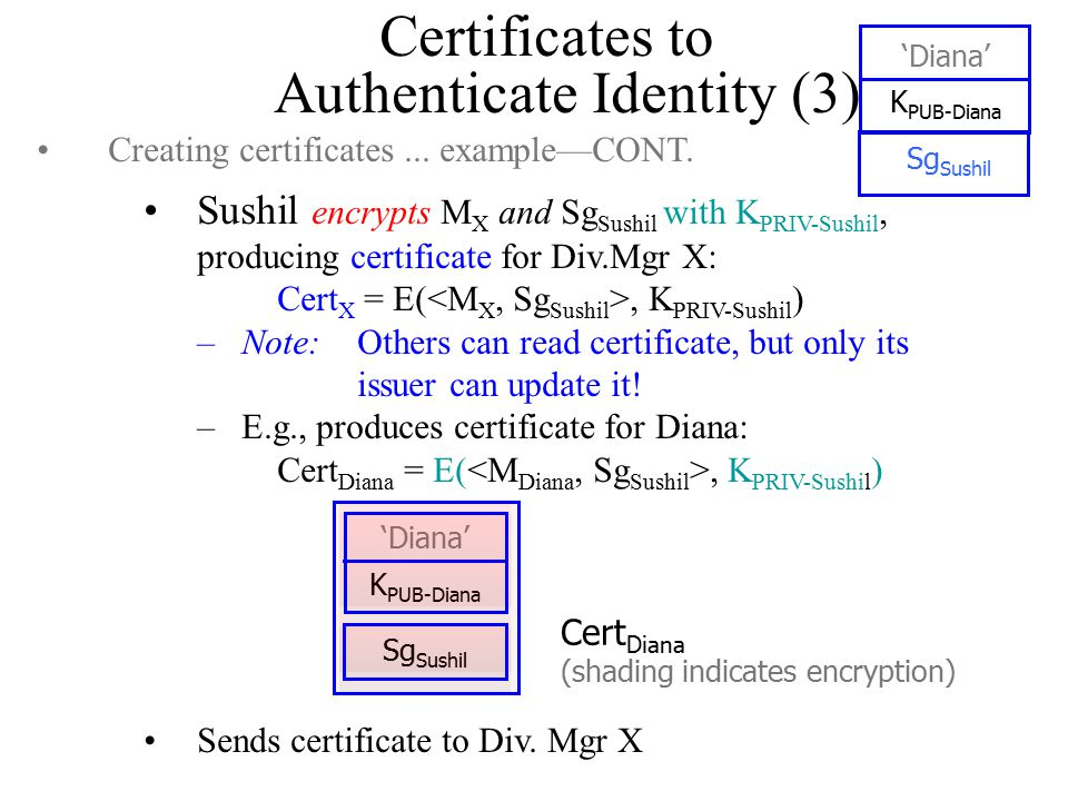 Certificates to Authenticate Identity (3) Creating certificates...