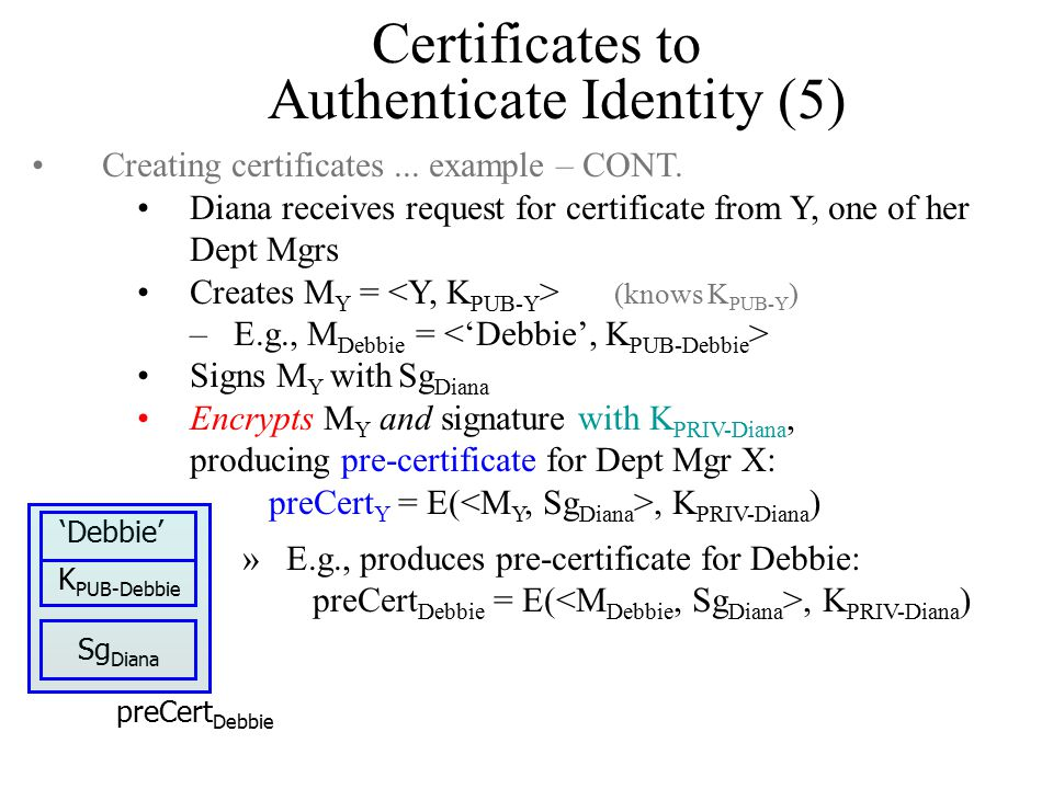Certificates to Authenticate Identity (5) Creating certificates...