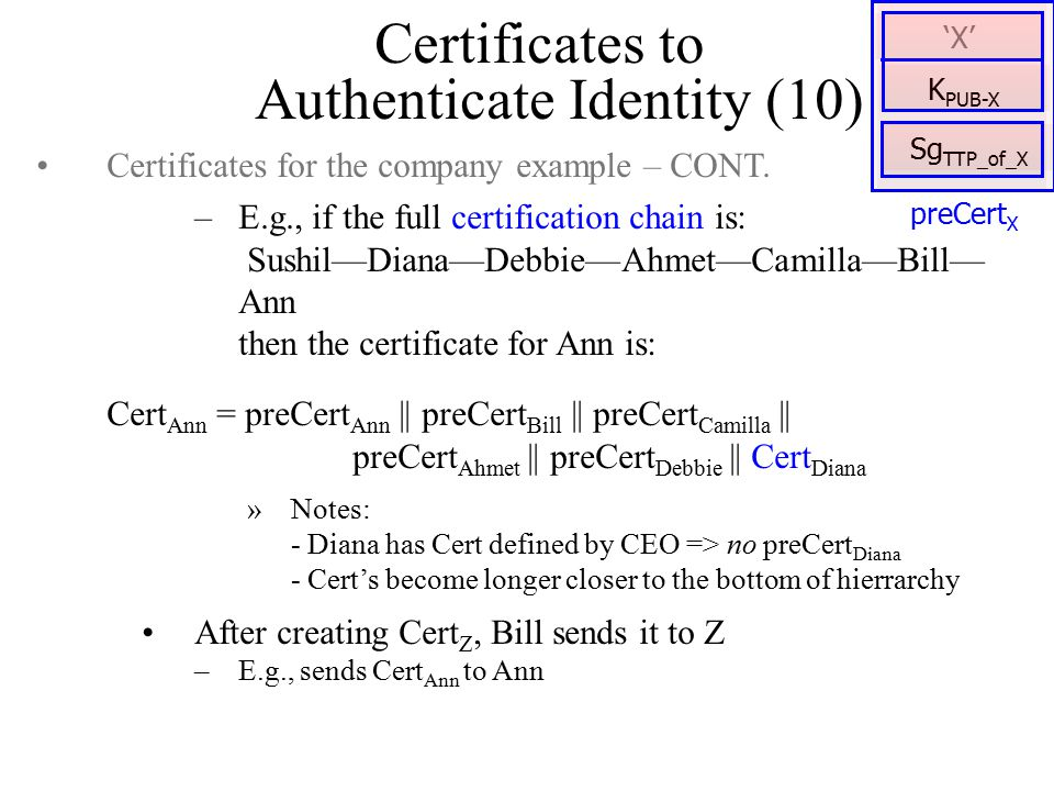 Certificates to Authenticate Identity (10) Certificates for the company example – CONT.