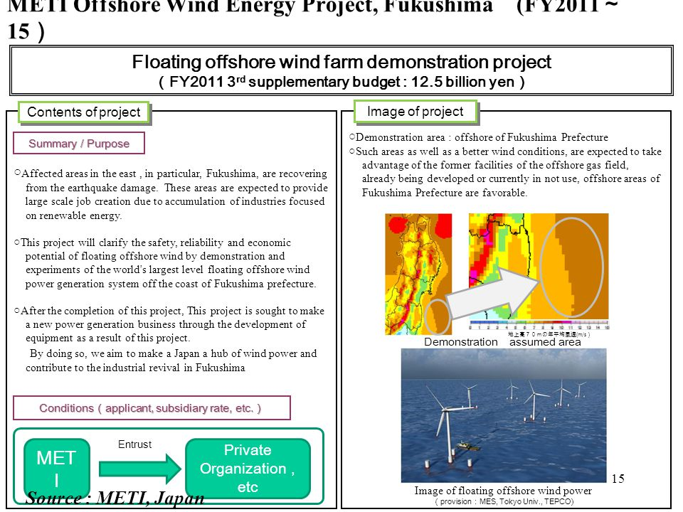 ○ Affected areas in the east, in particular, Fukushima, are recovering from the earthquake damage.