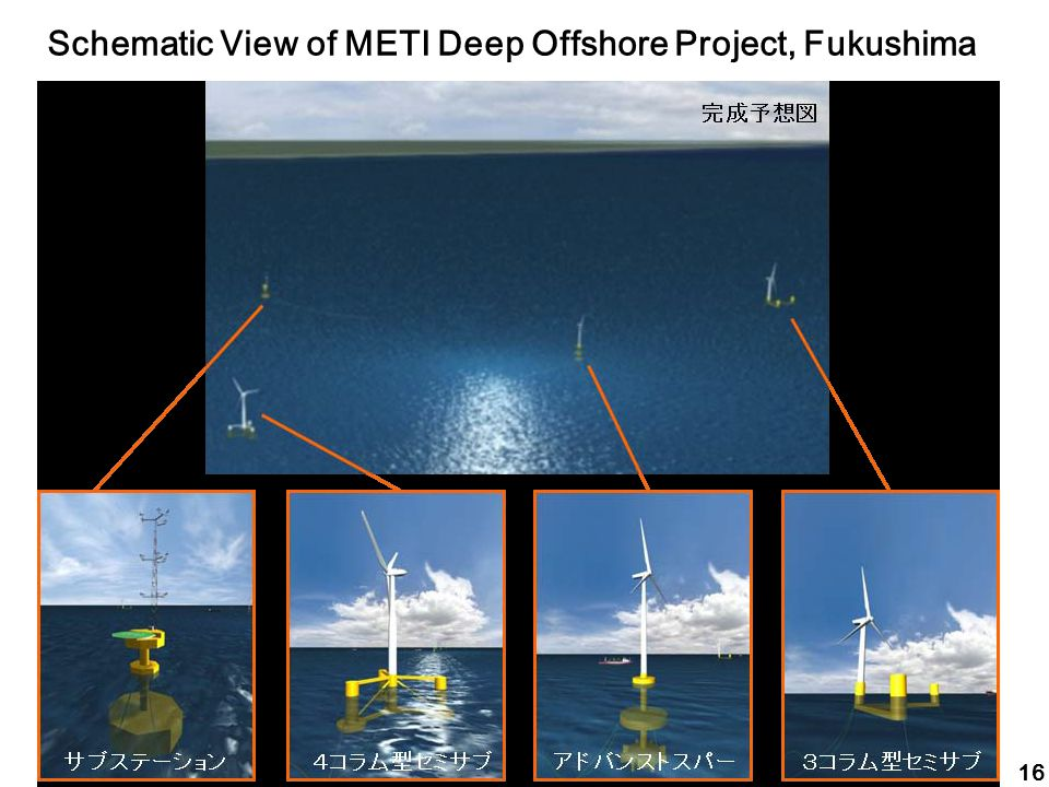 16 Schematic View of METI Deep Offshore Project, Fukushima 16