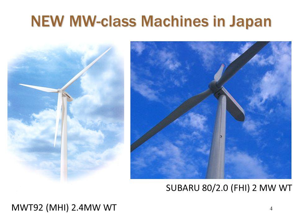 MWT92 (MHI) 2.4MW WT SUBARU 80/2.0 (FHI) 2 MW WT NEW MW-class Machines in Japan 4