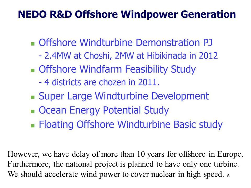 Source : MOE, Japan 17 MOE Deep Offshore Project of Spar Type 1