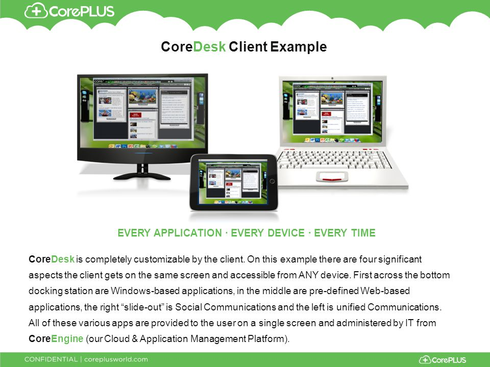 CoreDesk Client Example CoreDesk is completely customizable by the client.