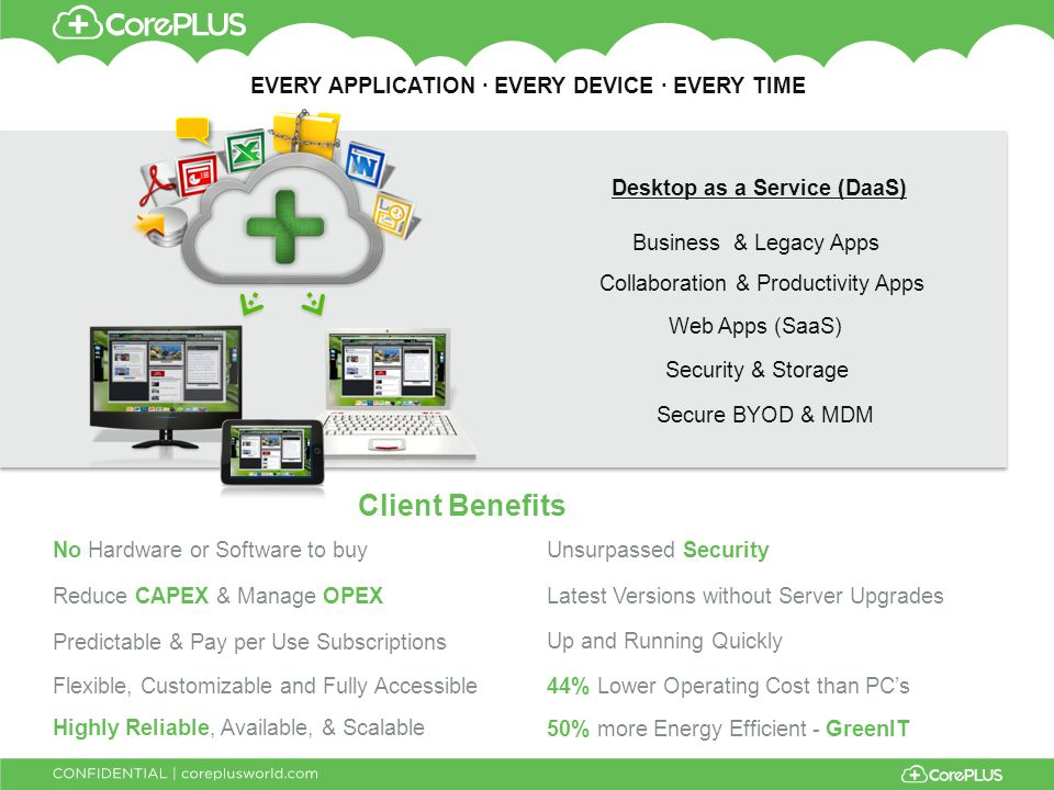 Client Benefits Business & Legacy Apps Collaboration & Productivity Apps Web Apps (SaaS) Security & Storage Secure BYOD & MDM Desktop as a Service (DaaS) Highly Reliable, Available, & Scalable Flexible, Customizable and Fully Accessible Reduce CAPEX & Manage OPEX Predictable & Pay per Use Subscriptions No Hardware or Software to buyUnsurpassed Security 44% Lower Operating Cost than PC's 50% more Energy Efficient - GreenIT Latest Versions without Server Upgrades Up and Running Quickly EVERY APPLICATION · EVERY DEVICE · EVERY TIME