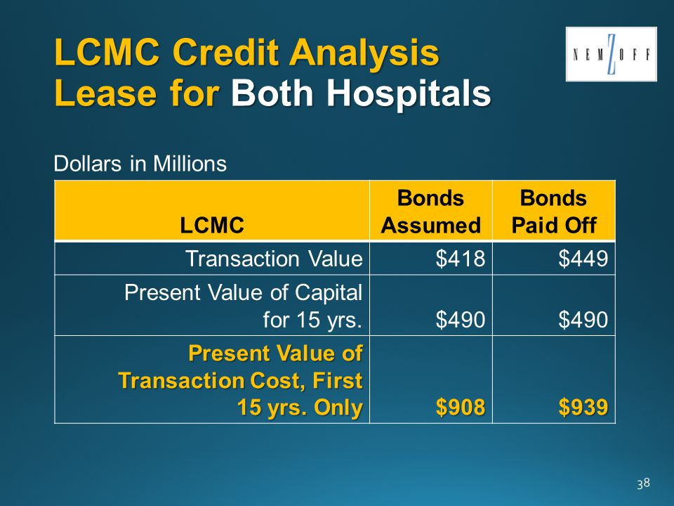 LCMC Credit Analysis Lease for Both Hospitals LCMC Bonds Assumed Bonds Paid Off Transaction Value$418$449 Present Value of Capital for 15 yrs.$490 Present Value of Transaction Cost, First Present Value of Transaction Cost, First 15 yrs.