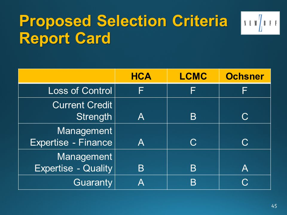 Proposed Selection Criteria Report Card 45 HCALCMCOchsner Loss of ControlFFF Current Credit StrengthABC Management Expertise - FinanceACC Management Expertise - QualityBBA GuarantyABC
